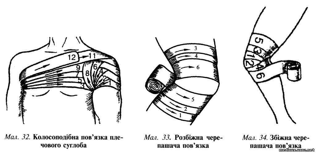 Вязание спицами для детей круговые шапки